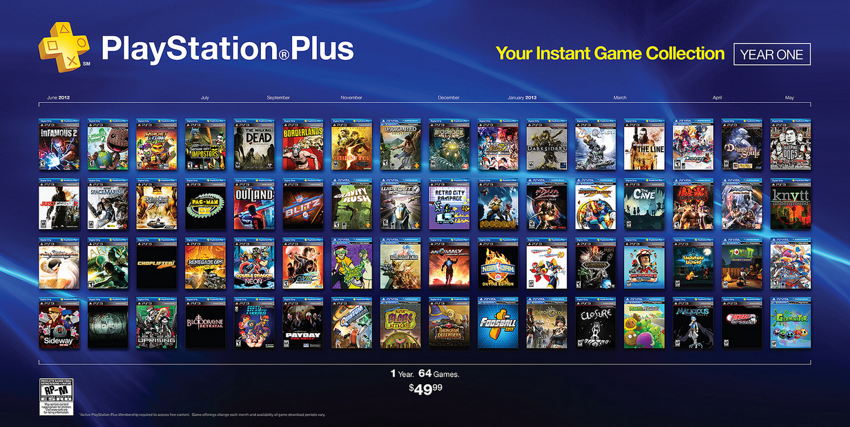 Xbox Live Games with Gold vs. Playstation Plus Instant Game Collection